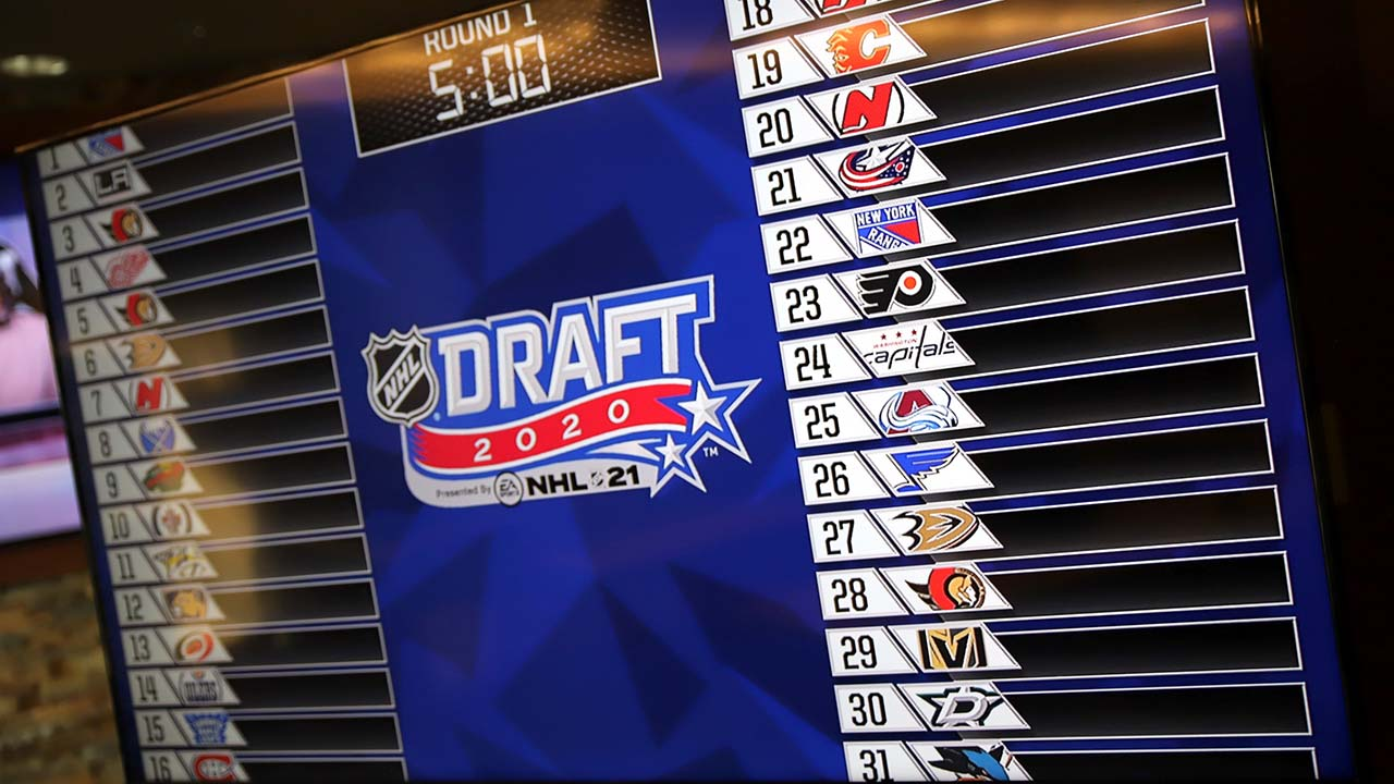 31 thoughts when will the 2021 nhl entry draft take place